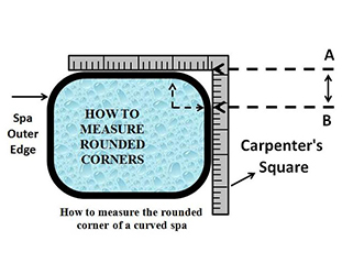 How To Measure A Spa